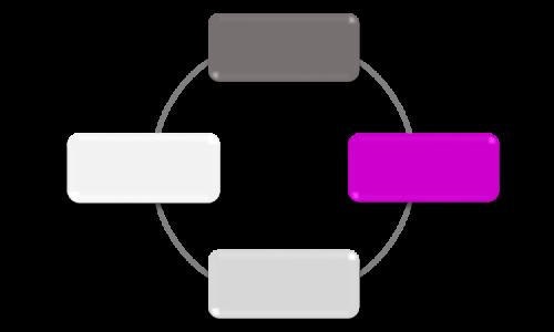 Integrated Platform